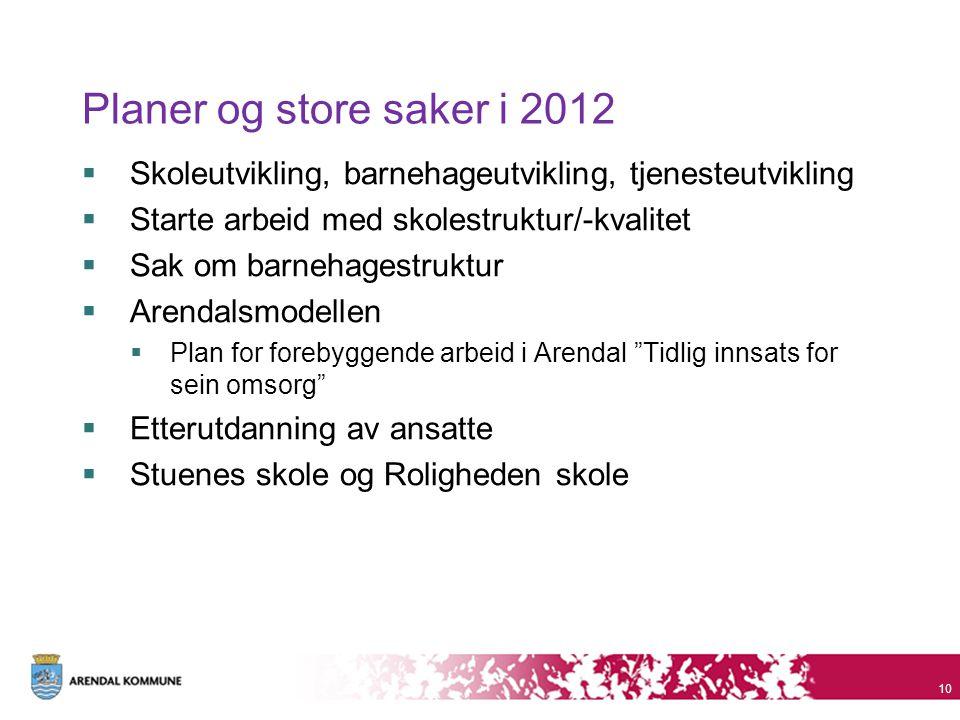 Planer og store saker i 2012  Skoleutvikling, barnehageutvikling, tjenesteutvikling  Starte arbeid med skolestruktur/-kvalitet  Sak om barnehagestr