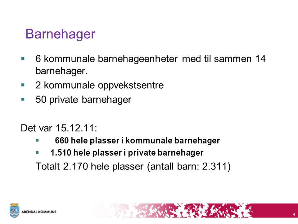 Barnehager  6 kommunale barnehageenheter med til sammen 14 barnehager.  2 kommunale oppvekstsentre  50 private barnehager Det var 15.12.11:  660 h