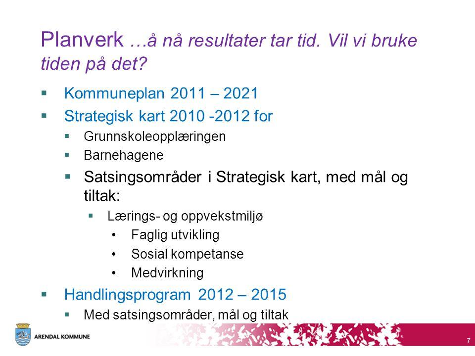 Planverk …å nå resultater tar tid. Vil vi bruke tiden på det?  Kommuneplan 2011 – 2021  Strategisk kart 2010 -2012 for  Grunnskoleopplæringen  Bar