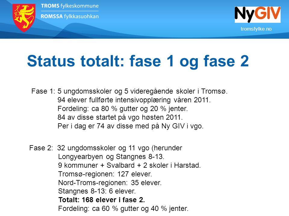 tromsfylke.no Status totalt: fase 1 og fase 2 Fase 1: 5 ungdomsskoler og 5 videregående skoler i Tromsø. 94 elever fullførte intensivopplæring våren 2
