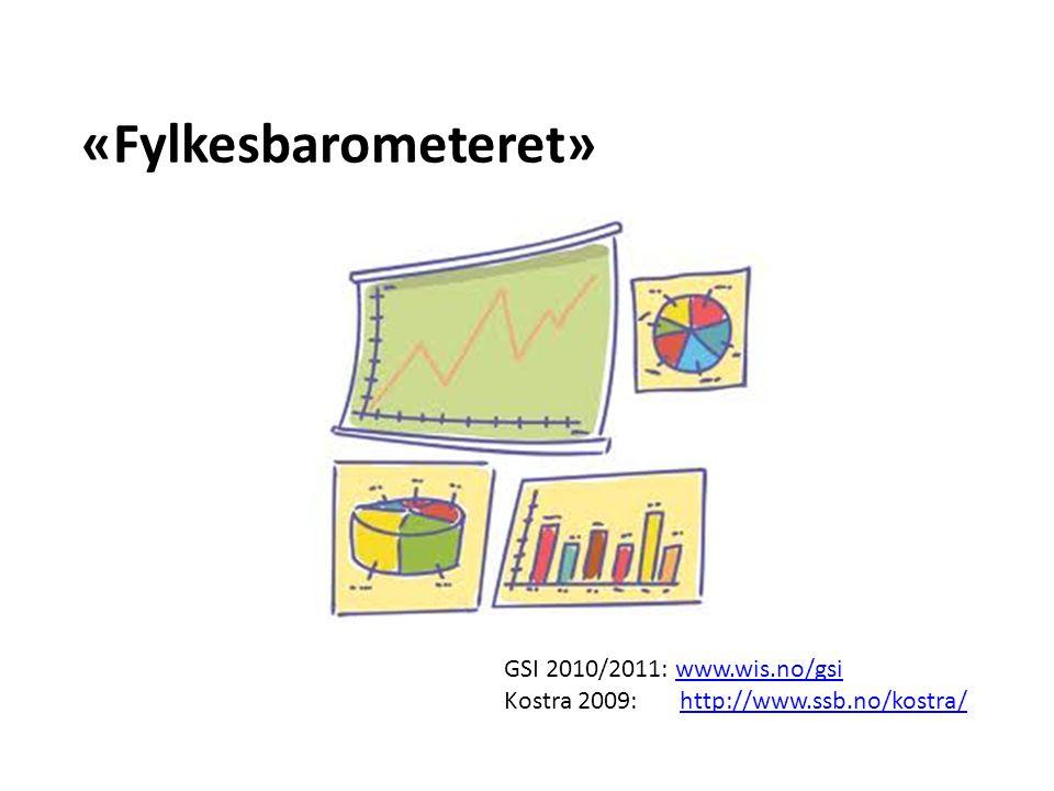 «Fylkesbarometeret» GSI 2010/2011: www.wis.no/gsiwww.wis.no/gsi Kostra 2009: http://www.ssb.no/kostra/http://www.ssb.no/kostra/