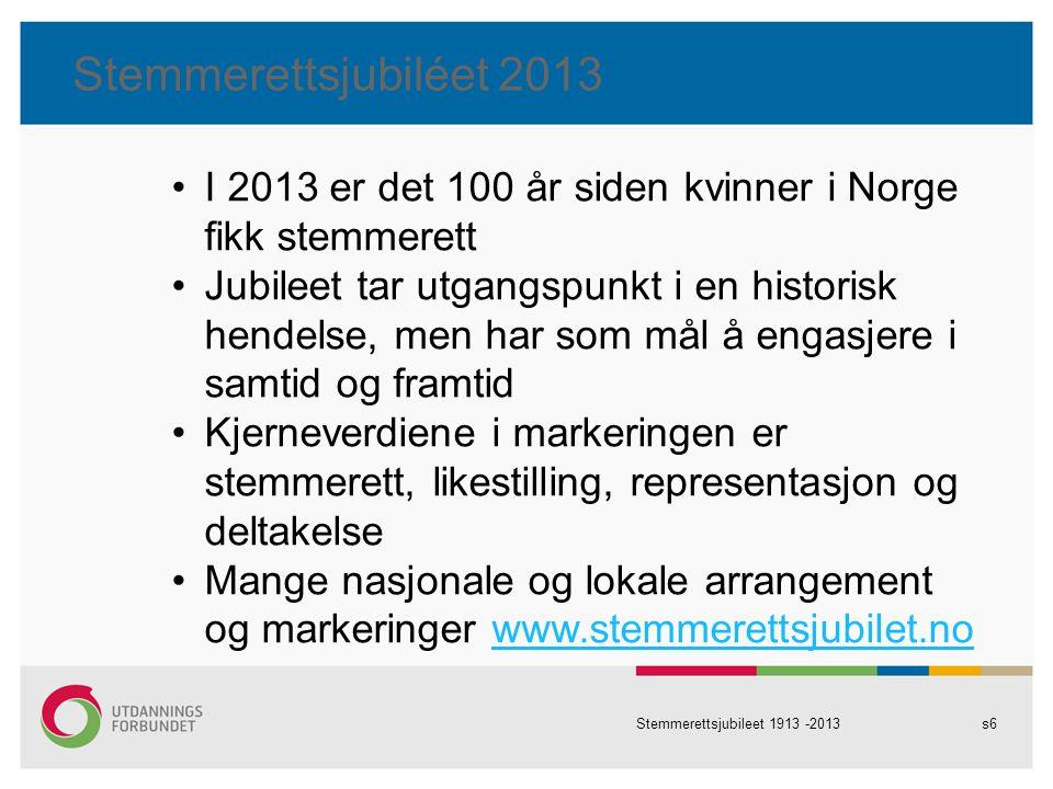 kvinners stemmerett i norge 100 år