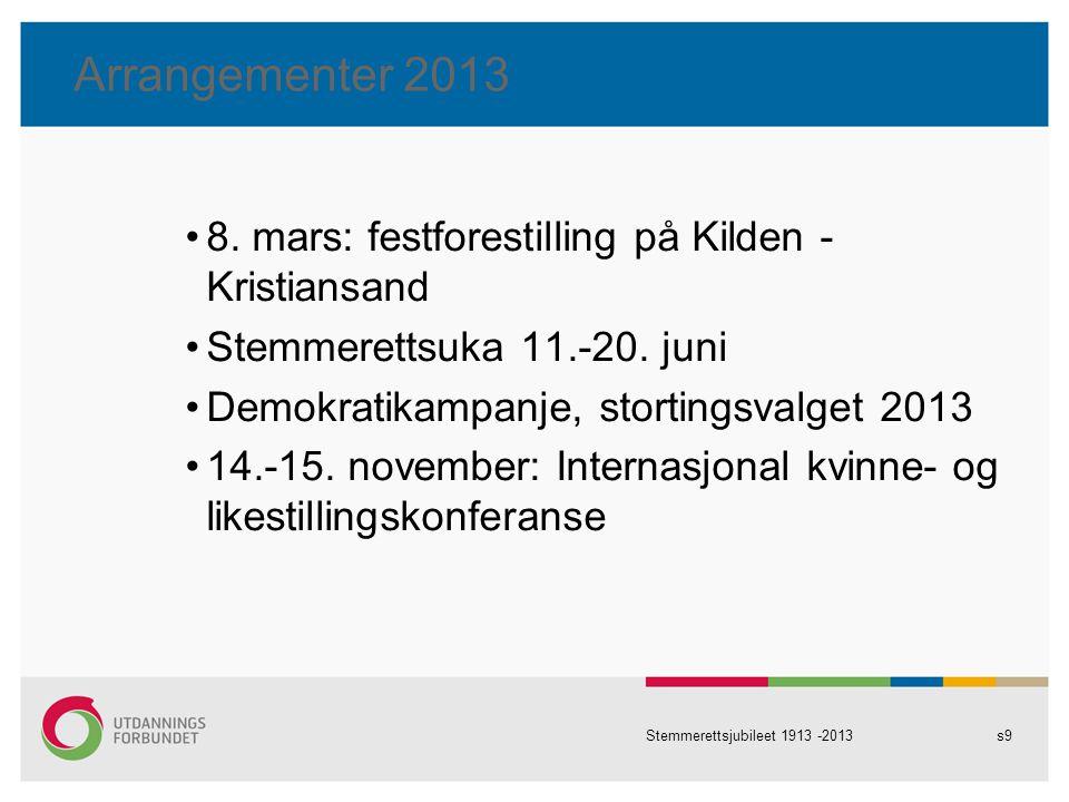 Arrangementer 2013 8. mars: festforestilling på Kilden - Kristiansand Stemmerettsuka 11.-20. juni Demokratikampanje, stortingsvalget 2013 14.-15. nove