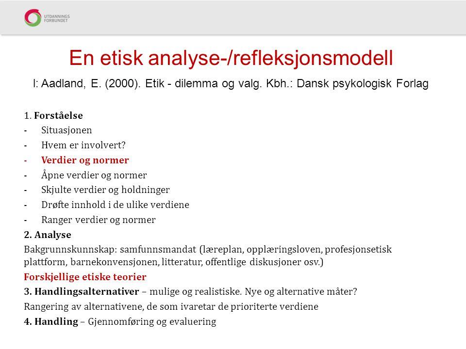 En etisk analyse-/refleksjonsmodell l: Aadland, E. (2000). Etik - dilemma og valg. Kbh.: Dansk psykologisk Forlag 1. Forståelse -Situasjonen -Hvem er