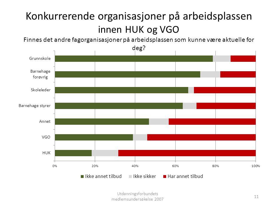 Konkurrerende organisasjoner på arbeidsplassen innen HUK og VGO Finnes det andre fagorganisasjoner på arbeidsplassen som kunne være aktuelle for deg.