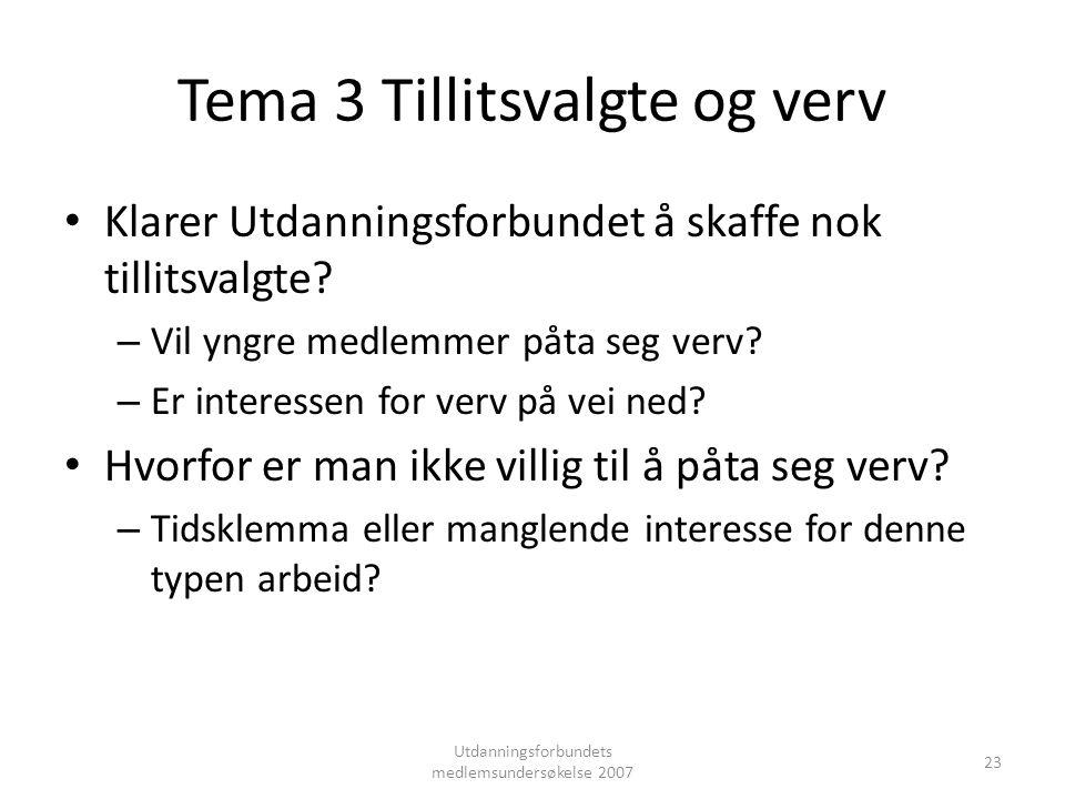 Tema 3 Tillitsvalgte og verv Klarer Utdanningsforbundet å skaffe nok tillitsvalgte.