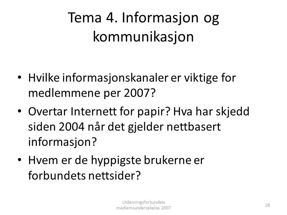 Tema 4. Informasjon og kommunikasjon Hvilke informasjonskanaler er viktige for medlemmene per 2007.