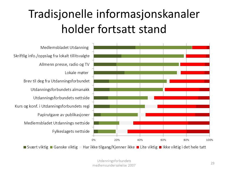 Tradisjonelle informasjonskanaler holder fortsatt stand Utdanningsforbundets medlemsundersøkelse 2007 29