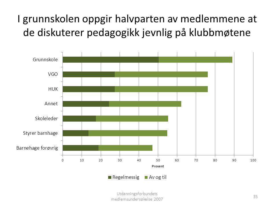 I grunnskolen oppgir halvparten av medlemmene at de diskuterer pedagogikk jevnlig på klubbmøtene Utdanningsforbundets medlemsundersøkelse 2007 35