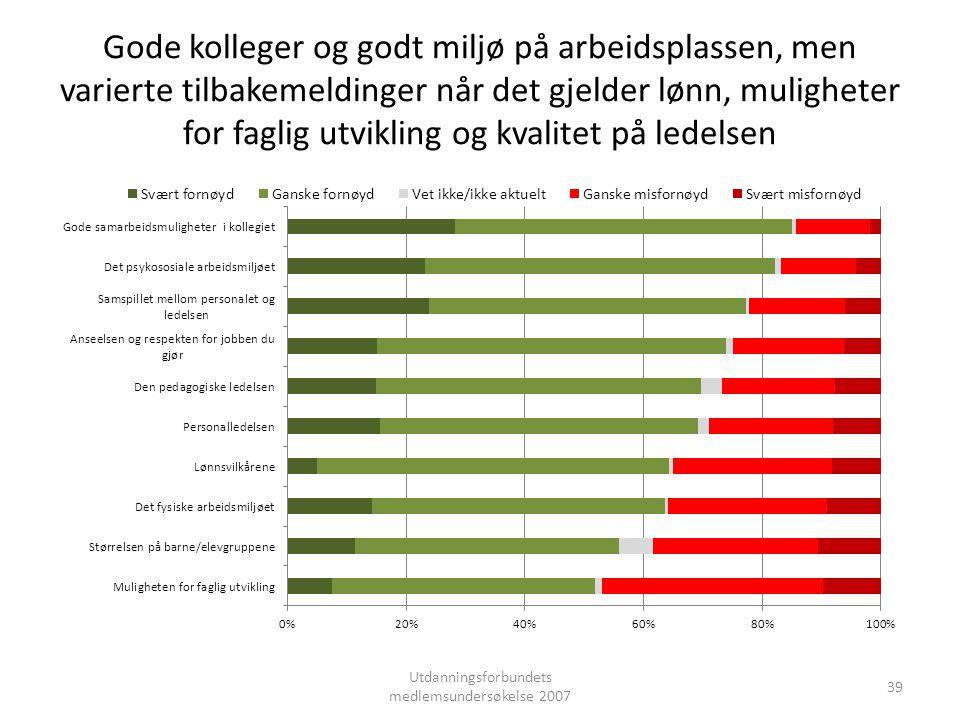 Gode kolleger og godt miljø på arbeidsplassen, men varierte tilbakemeldinger når det gjelder lønn, muligheter for faglig utvikling og kvalitet på ledelsen Utdanningsforbundets medlemsundersøkelse 2007 39