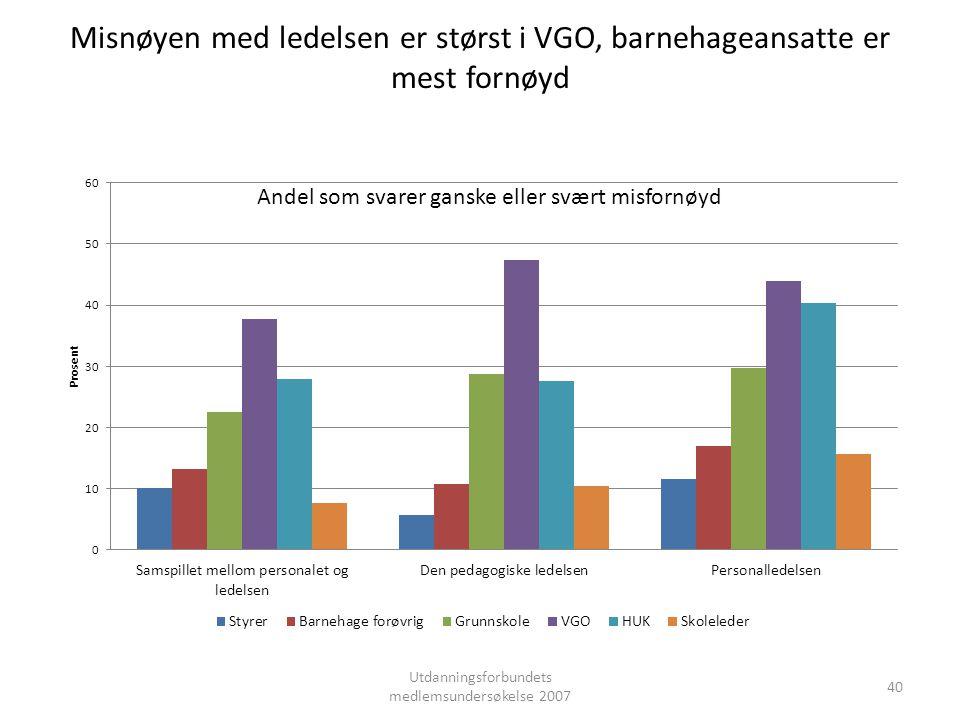 Misnøyen med ledelsen er størst i VGO, barnehageansatte er mest fornøyd Utdanningsforbundets medlemsundersøkelse 2007 40