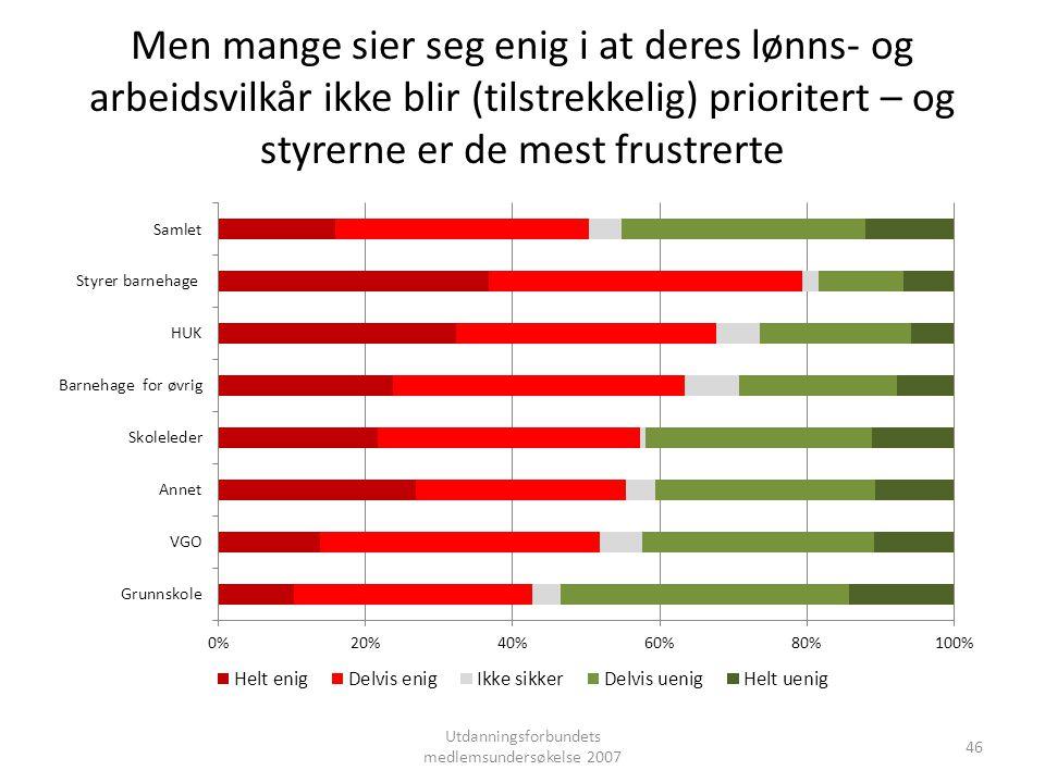 Men mange sier seg enig i at deres lønns- og arbeidsvilkår ikke blir (tilstrekkelig) prioritert – og styrerne er de mest frustrerte Utdanningsforbundets medlemsundersøkelse 2007 46
