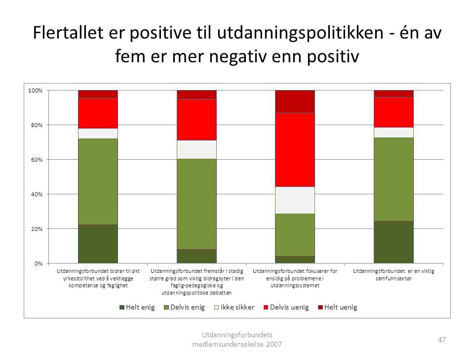 Flertallet er positive til utdanningspolitikken - én av fem er mer negativ enn positiv Utdanningsforbundets medlemsundersøkelse 2007 47