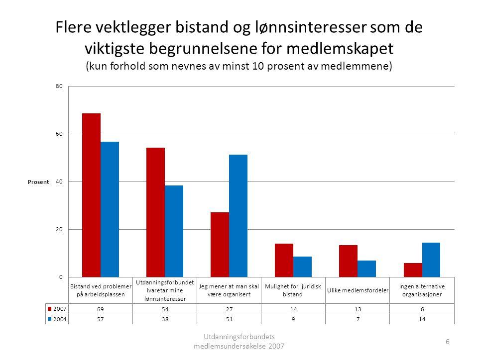 Flere vektlegger bistand og lønnsinteresser som de viktigste begrunnelsene for medlemskapet (kun forhold som nevnes av minst 10 prosent av medlemmene) Utdanningsforbundets medlemsundersøkelse 2007 6