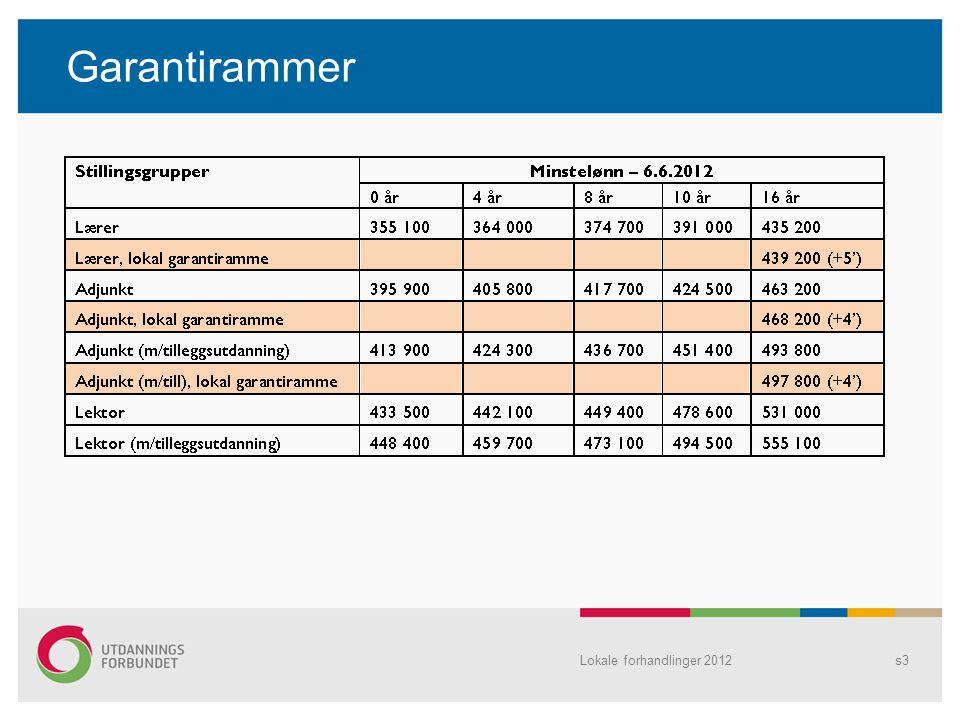 Garantirammer Lokale forhandlinger 2012s3