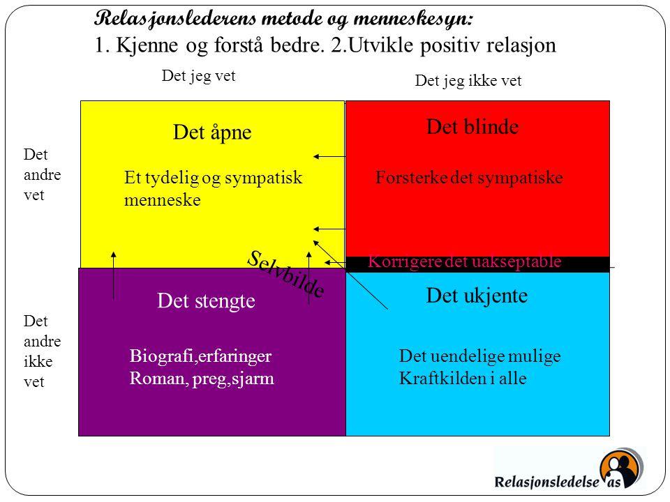 Relasjonslederens metode og menneskesyn: 1. Kjenne og forstå bedre. 2.Utvikle positiv relasjon Det åpne Det stengte Det ukjente Det andre vet Det jeg