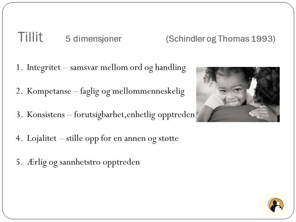 Tillit 5 dimensjoner (Schindler og Thomas 1993) 1.Integritet – samsvar mellom ord og handling 2.Kompetanse – faglig og mellommenneskelig 3.Konsistens