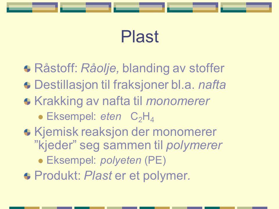 Plast Råstoff: Råolje, blanding av stoffer Destillasjon til fraksjoner bl.a. nafta Krakking av nafta til monomerer Eksempel: eten C 2 H 4 Kjemisk reak