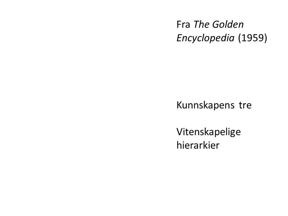 Fra The Golden Encyclopedia (1959) Kunnskapens tre Vitenskapelige hierarkier