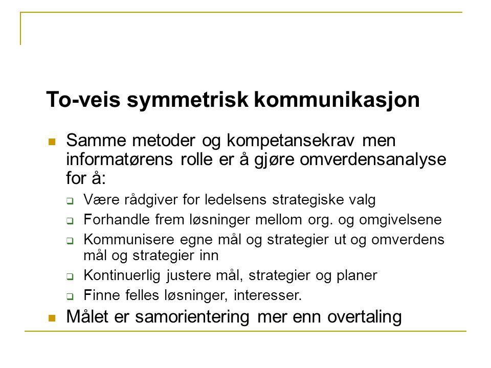 Asymmetrisk vs symmetrisk overtalelsekonsensus (asymmetri)(symmetri) makt og excellence maktforhold in PR markedsføringforhandling