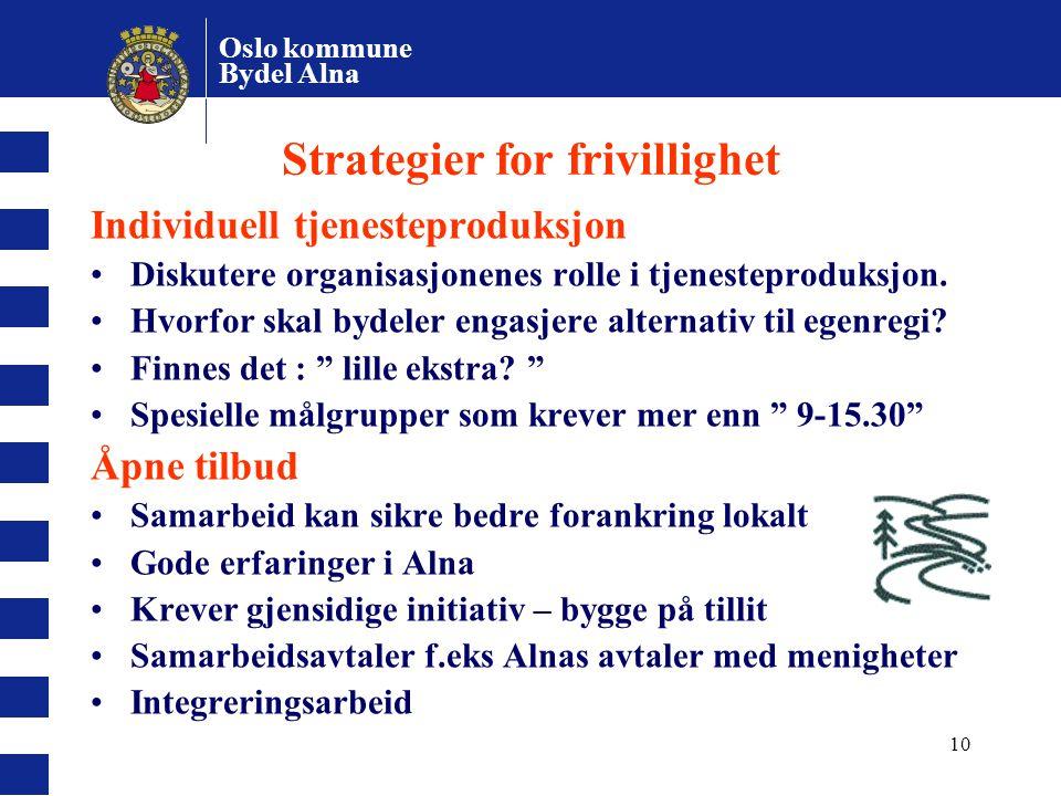Oslo kommune Bydel Alna 10 Strategier for frivillighet Individuell tjenesteproduksjon Diskutere organisasjonenes rolle i tjenesteproduksjon. Hvorfor s
