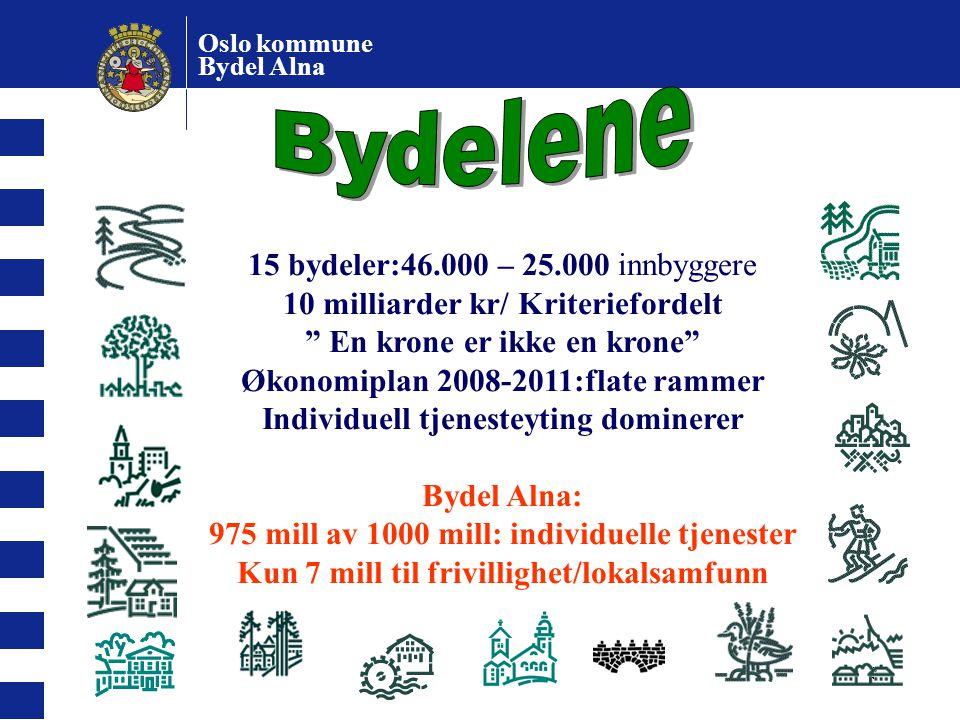 "Oslo kommune Bydel Alna 2 15 bydeler: 46.000 – 25.000 innbyggere 10 milliarder kr/ Kriteriefordelt "" En krone er ikke en krone"" Økonomiplan 2008-2011:"