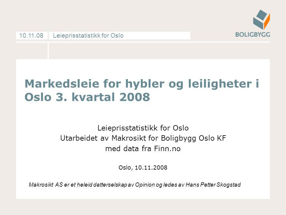 Leieprisstatistikk for Oslo10.11.08 Markedsleie for hybler og leiligheter i Oslo 3.