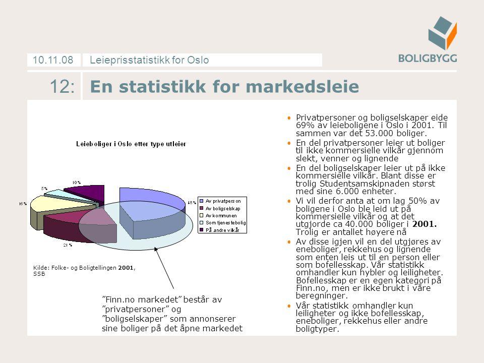 Leieprisstatistikk for Oslo10.11.08 12: En statistikk for markedsleie Privatpersoner og boligselskaper eide 69% av leieboligene i Oslo i 2001.