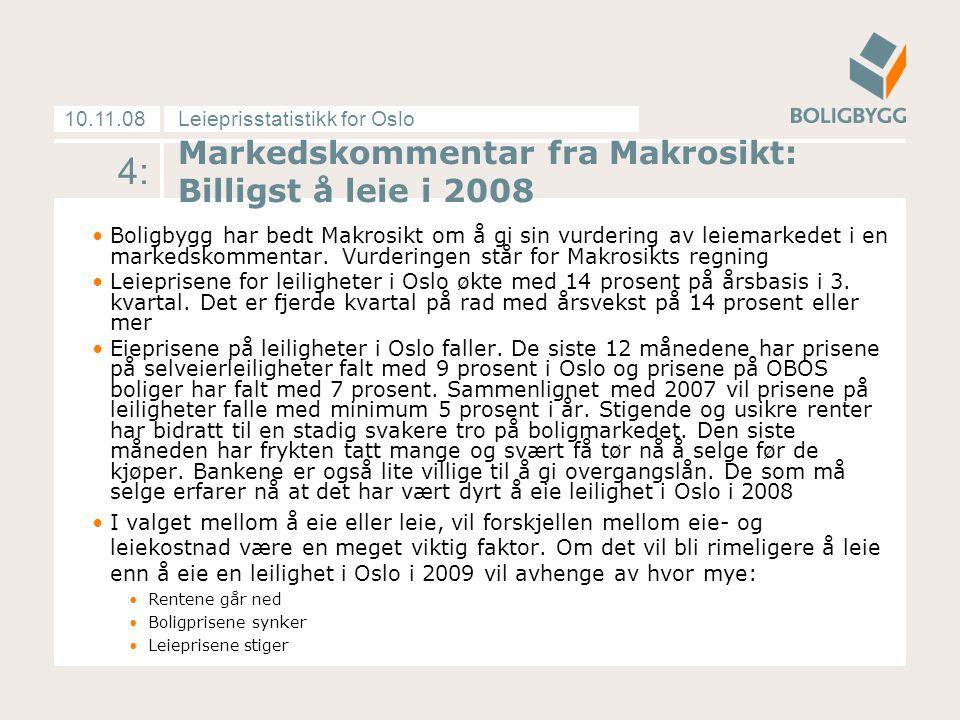 Leieprisstatistikk for Oslo10.11.08 Markedskommentar fra Makrosikt: Billigst å leie i 2008 Boligbygg har bedt Makrosikt om å gi sin vurdering av leiemarkedet i en markedskommentar.
