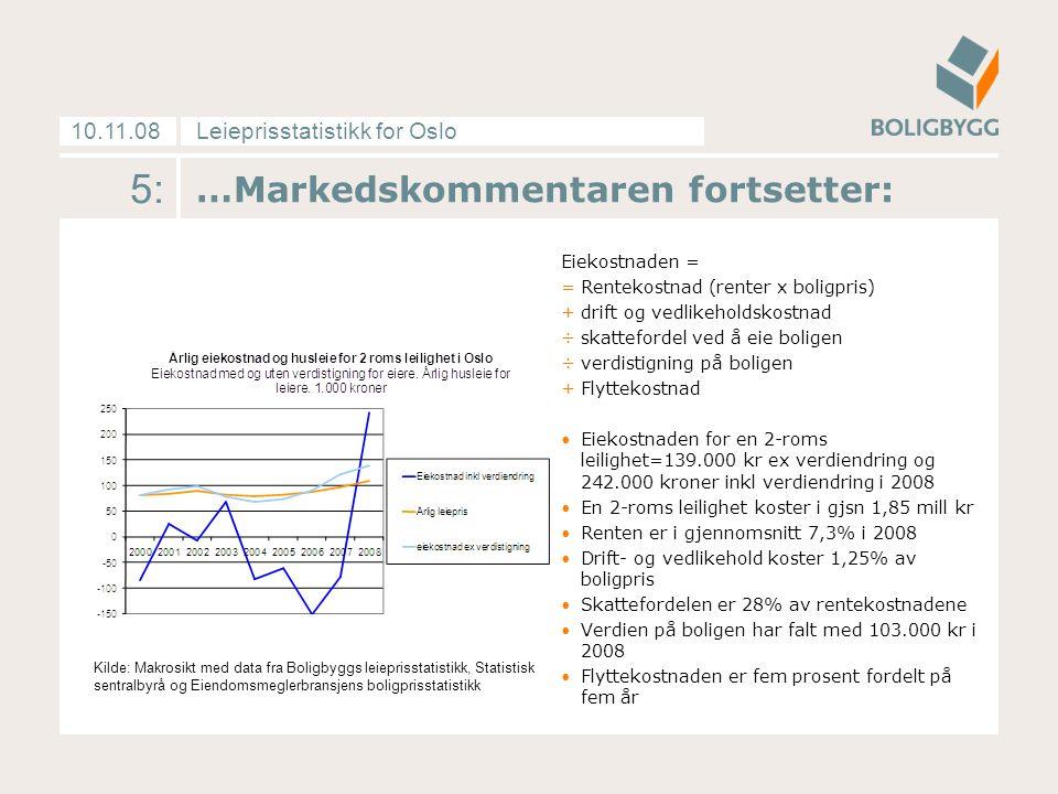 Leieprisstatistikk for Oslo10.11.08 …Markedskommentaren fortsetter: Eiekostnaden = =Rentekostnad (renter x boligpris) +drift og vedlikeholdskostnad ÷skattefordel ved å eie boligen ÷verdistigning på boligen +Flyttekostnad Eiekostnaden for en 2-roms leilighet=139.000 kr ex verdiendring og 242.000 kroner inkl verdiendring i 2008 En 2-roms leilighet koster i gjsn 1,85 mill kr Renten er i gjennomsnitt 7,3% i 2008 Drift- og vedlikehold koster 1,25% av boligpris Skattefordelen er 28% av rentekostnadene Verdien på boligen har falt med 103.000 kr i 2008 Flyttekostnaden er fem prosent fordelt på fem år 5: Kilde: Makrosikt med data fra Boligbyggs leieprisstatistikk, Statistisk sentralbyrå og Eiendomsmeglerbransjens boligprisstatistikk