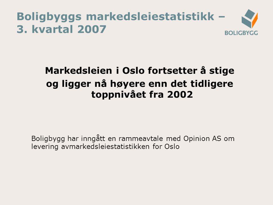 Boligbyggs markedsleiestatistikk – 3.