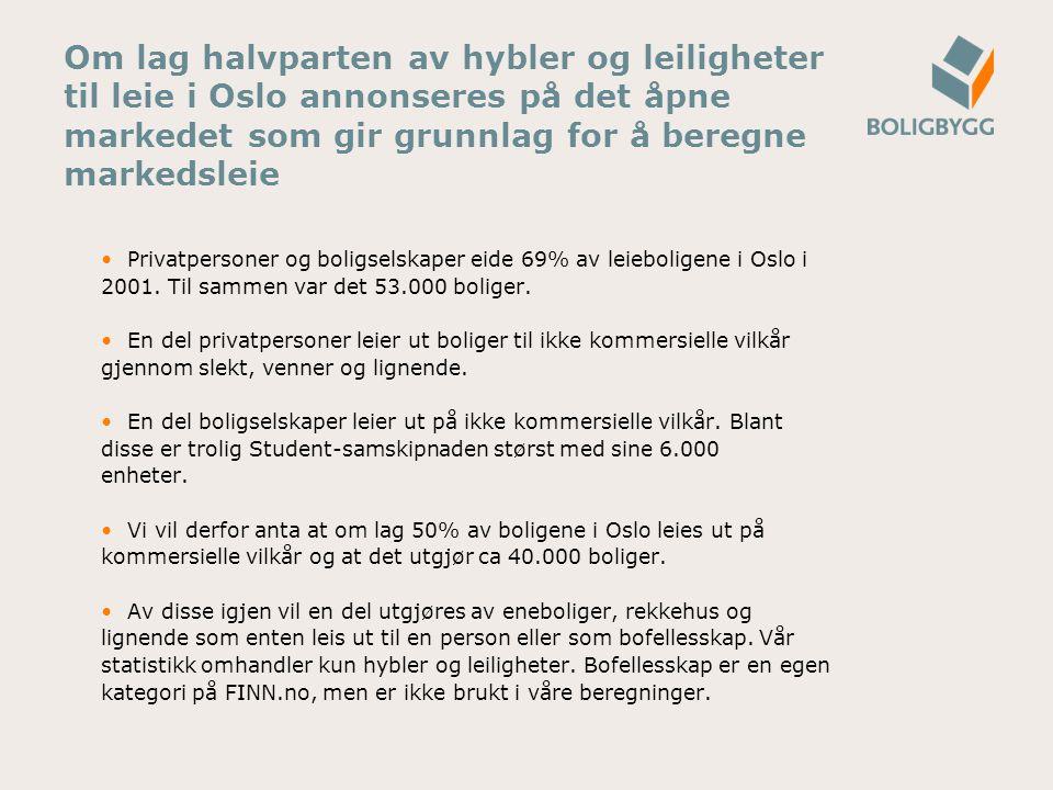 Om lag halvparten av hybler og leiligheter til leie i Oslo annonseres på det åpne markedet som gir grunnlag for å beregne markedsleie Privatpersoner og boligselskaper eide 69% av leieboligene i Oslo i 2001.
