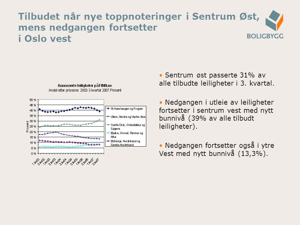 Tilbudet når nye toppnoteringer i Sentrum Øst, mens nedgangen fortsetter i Oslo vest Sentrum øst passerte 31% av alle tilbudte leiligheter i 3.