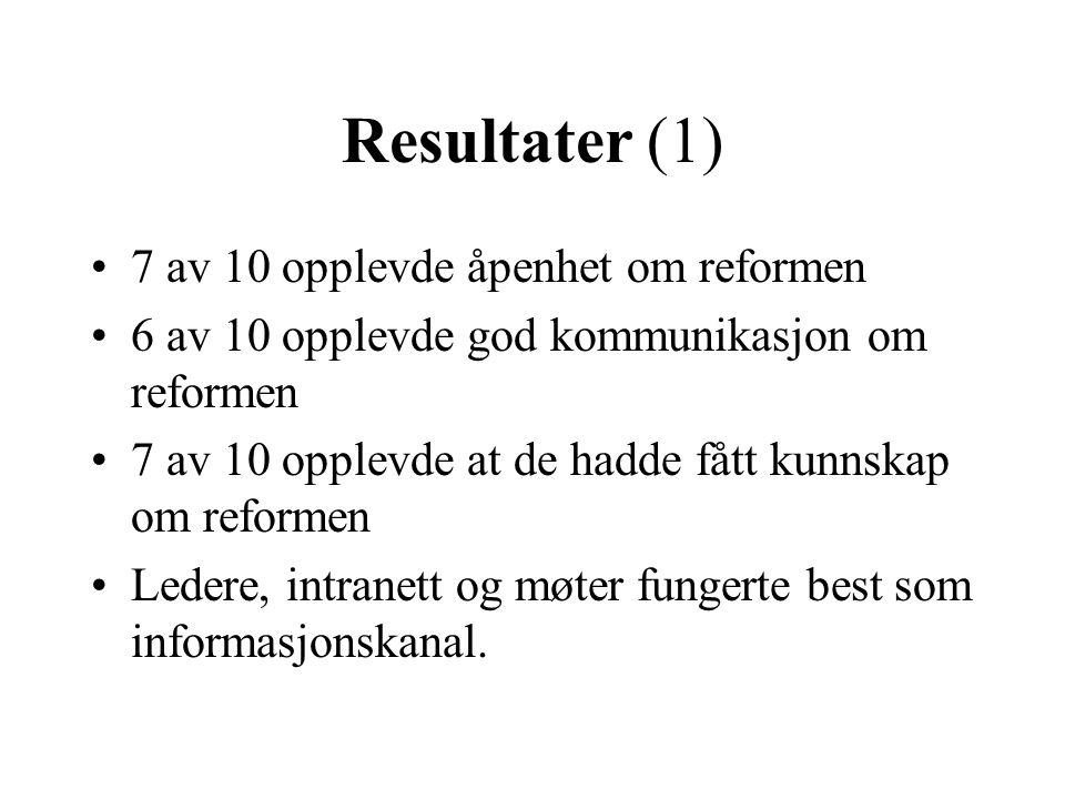 Resultater (1) 7 av 10 opplevde åpenhet om reformen 6 av 10 opplevde god kommunikasjon om reformen 7 av 10 opplevde at de hadde fått kunnskap om refor