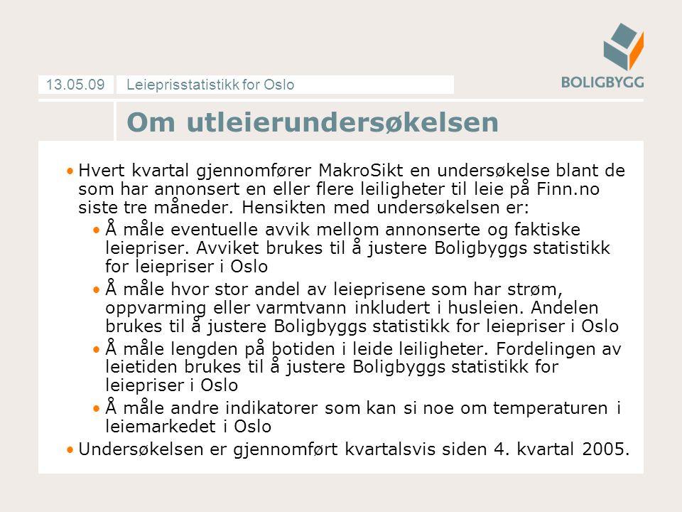 Leieprisstatistikk for Oslo13.05.09 Hvert kvartal gjennomfører MakroSikt en undersøkelse blant de som har annonsert en eller flere leiligheter til leie på Finn.no siste tre måneder.