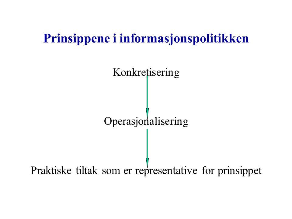 Prinsippene i informasjonspolitikken Konkretisering Operasjonalisering Praktiske tiltak som er representative for prinsippet