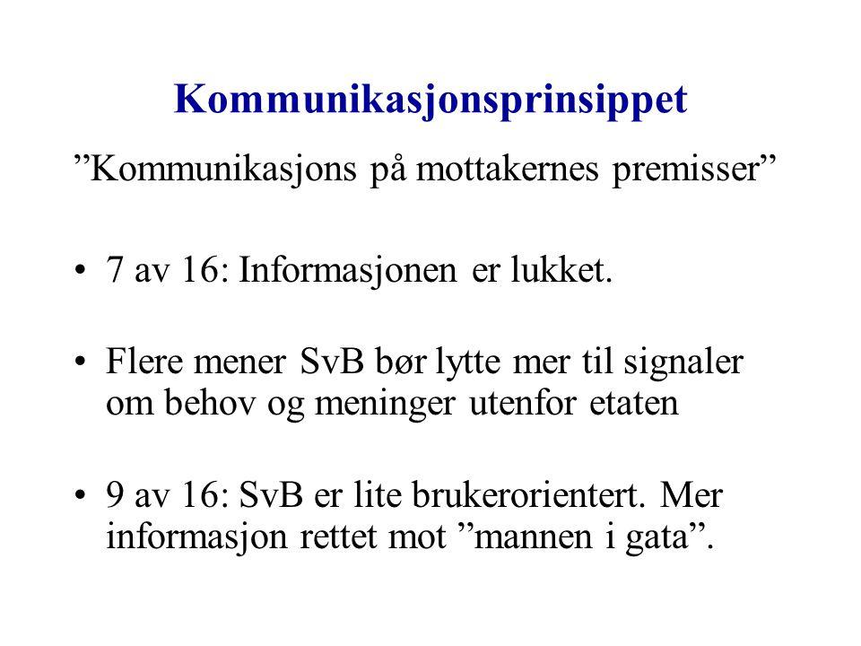 """Kommunikasjonsprinsippet """"Kommunikasjons på mottakernes premisser"""" 7 av 16: Informasjonen er lukket. Flere mener SvB bør lytte mer til signaler om beh"""