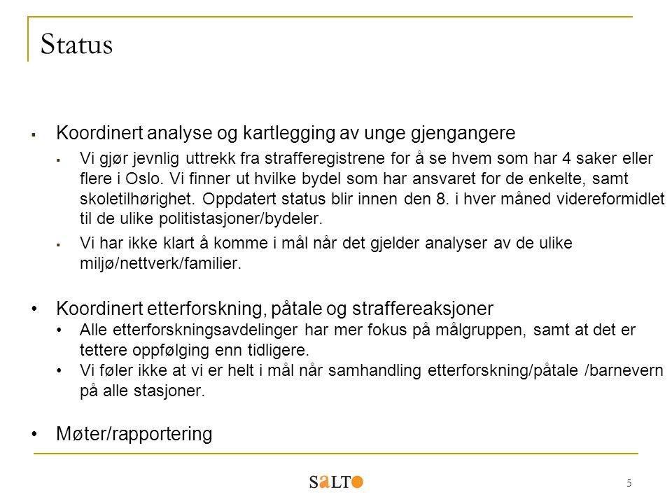 5 Status  Koordinert analyse og kartlegging av unge gjengangere  Vi gjør jevnlig uttrekk fra strafferegistrene for å se hvem som har 4 saker eller flere i Oslo.
