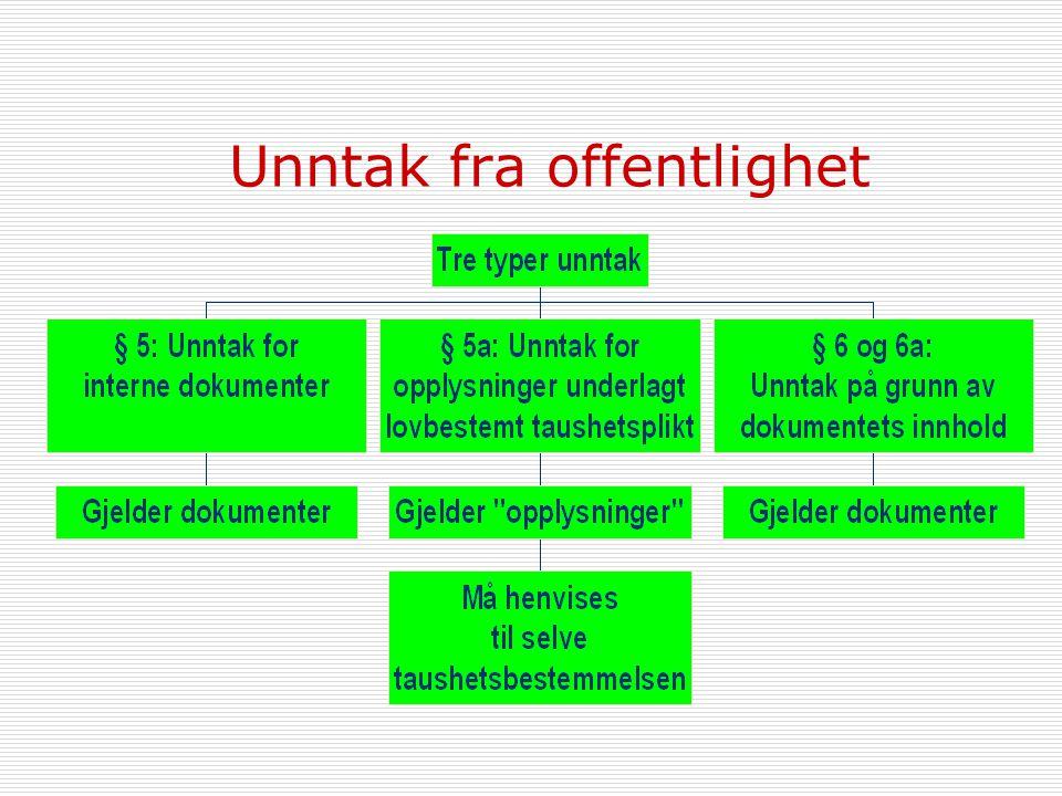 """Aftenposten onsdag 2. nov """"Det blir opp til selskapene, og loven er klar på dette punkt."""" Styreleder Per Sandvik"""