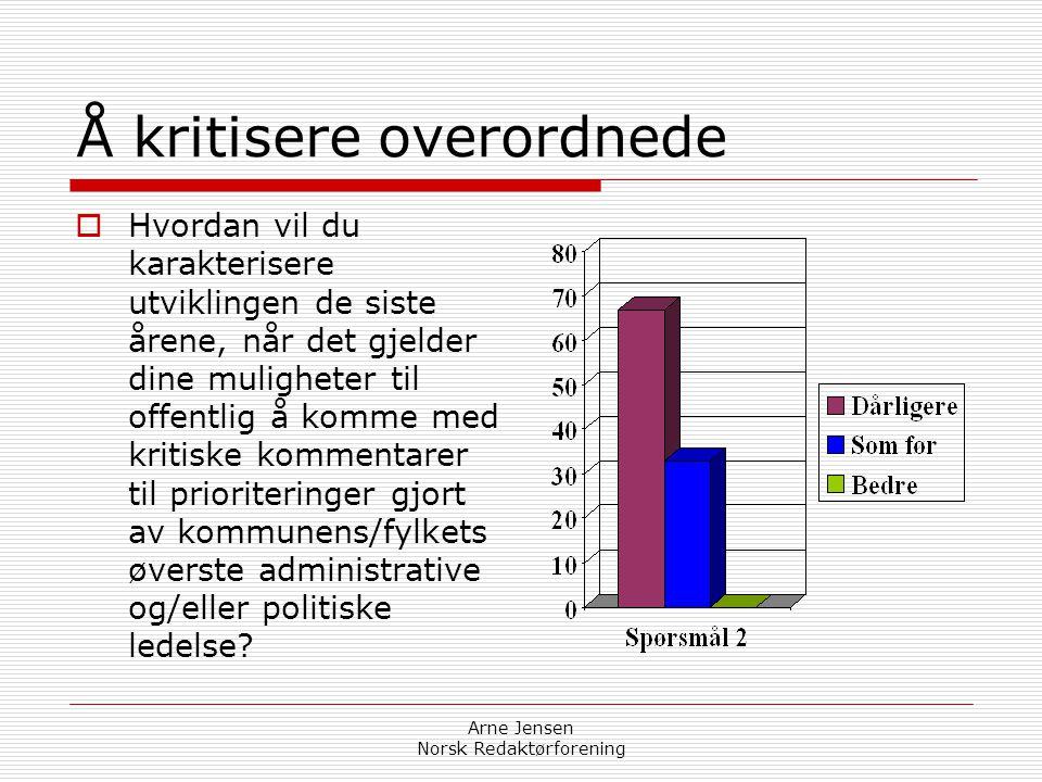 Vær stille! Om ytringsfrihet og lojalitetsplikt blant skoleledere i Oslo og Akershus En rapport fra Oslo Redaktørforening november 2004