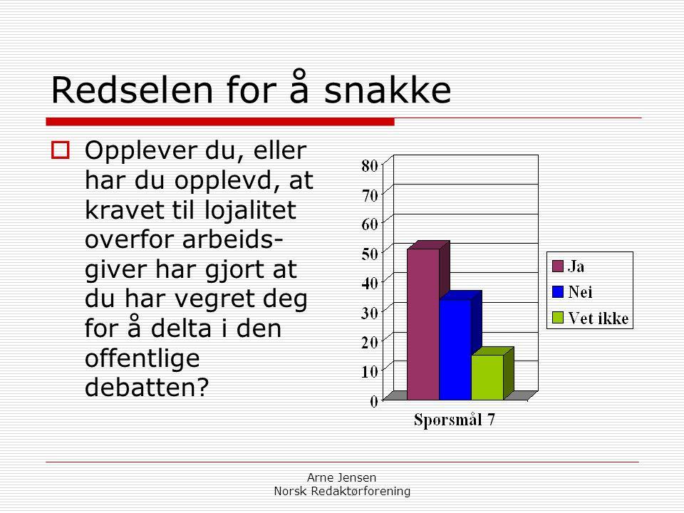 Arne Jensen Norsk Redaktørforening Redselen for å snakke  Opplever du, eller har du opplevd, at kravet til lojalitet overfor arbeids- giver har gjort at du har vegret deg for å delta i den offentlige debatten?