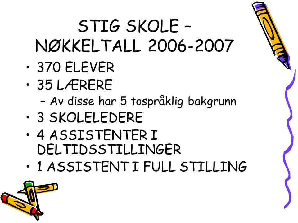 STIG SKOLE – NØKKELTALL 2006-2007 370 ELEVER 35 LÆRERE –Av disse har 5 tospråklig bakgrunn 3 SKOLELEDERE 4 ASSISTENTER I DELTIDSSTILLINGER 1 ASSISTENT