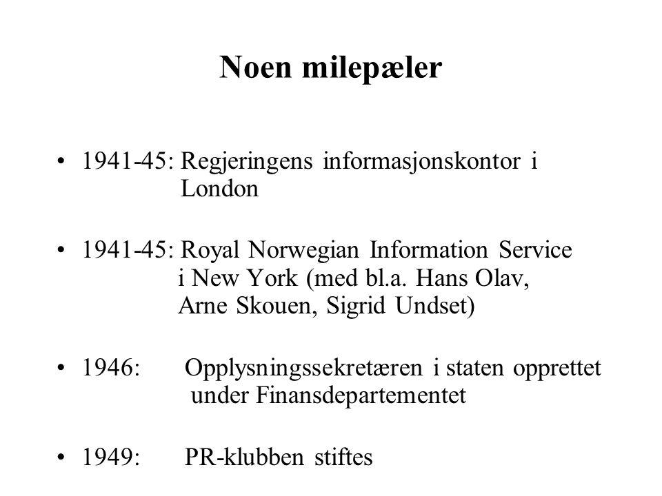Noen milepæler 1941-45: Regjeringens informasjonskontor i London 1941-45: Royal Norwegian Information Service i New York (med bl.a. Hans Olav, Arne Sk