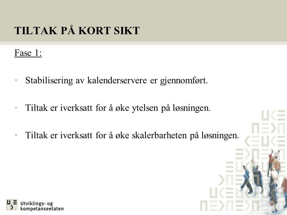 TILTAK PÅ LENGRE SIKT Fase 2: CP Brukerforum etablert 07.04.2006.