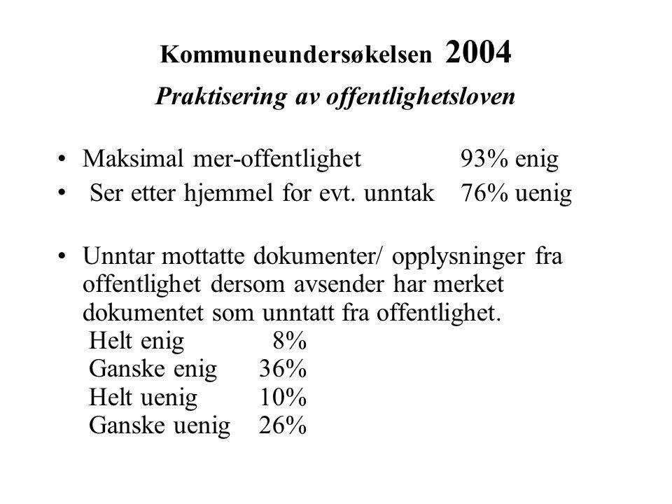 Kommuneundersøkelsen 2004 Praktisering av offentlighetsloven Maksimal mer-offentlighet93% enig Ser etter hjemmel for evt.