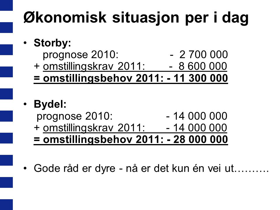 Økonomisk situasjon per i dag Storby: prognose 2010: - 2 700 000 + omstillingskrav 2011: - 8 600 000 = omstillingsbehov 2011: - 11 300 000 Bydel: prognose 2010: - 14 000 000 + omstillingskrav 2011: - 14 000 000 = omstillingsbehov 2011: - 28 000 000 Gode råd er dyre - nå er det kun én vei ut……….
