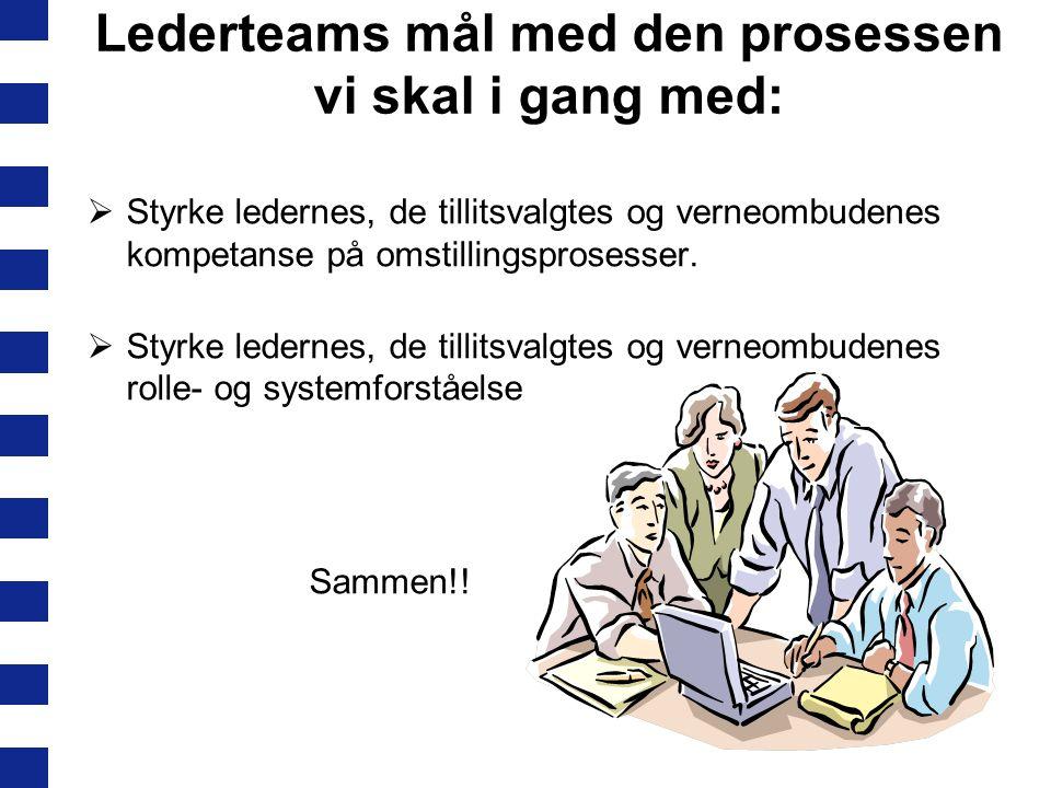 Agenda: 09.00 – 09.15: Velkommen og innledning v/Sven Bue Berger 09.15 – 09.30: Hvorfor og hvordan skape et godt samarbeidsklima mellom ledere, tillit