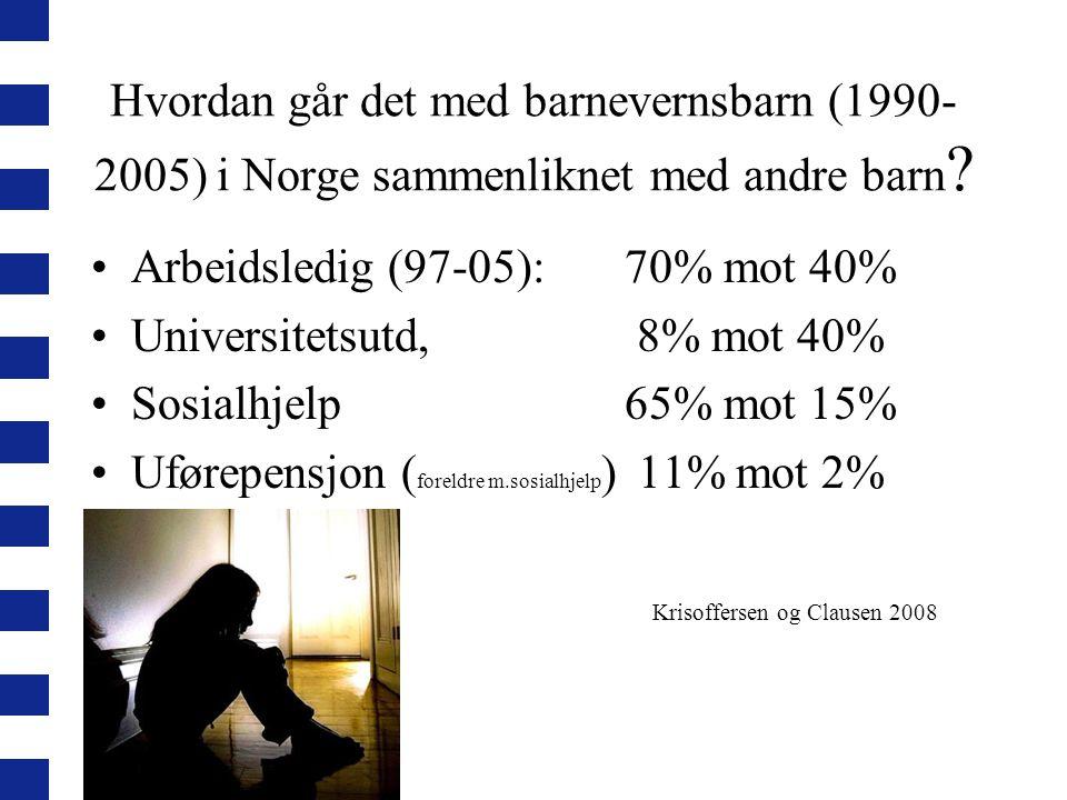 Hvordan går det med barnevernsbarn (1990- 2005) i Norge sammenliknet med andre barn ? Arbeidsledig (97-05): 70% mot 40% Universitetsutd, 8% mot 40% So