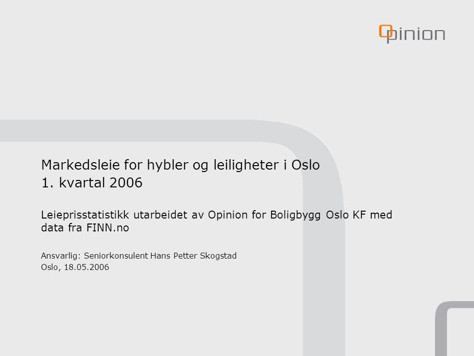 Markedsleie for hybler og leiligheter i Oslo 1. kvartal 2006 Leieprisstatistikk utarbeidet av Opinion for Boligbygg Oslo KF med data fra FINN.no Ansva