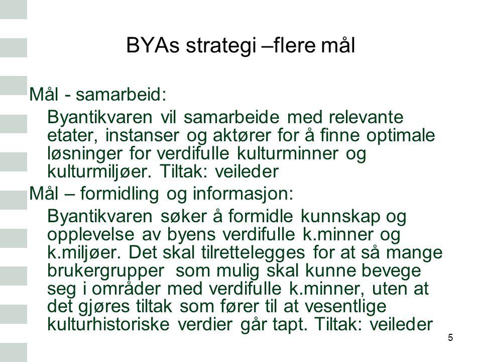 BYAs strategi –flere mål Mål - samarbeid: Byantikvaren vil samarbeide med relevante etater, instanser og aktører for å finne optimale løsninger for ve